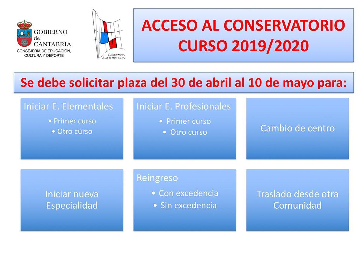acceso-2019-2020